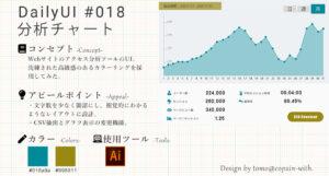 #DailyUI - 018 分析チャート(Analytics Chart)